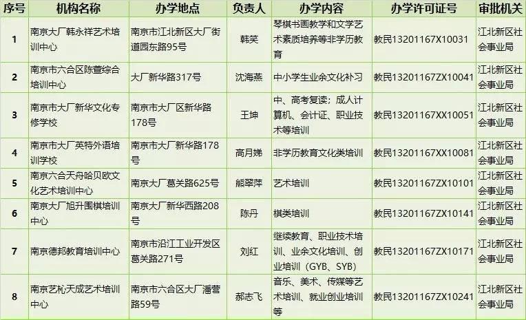 韩国新增12例新冠肺炎确诊病例 累计确诊10822例