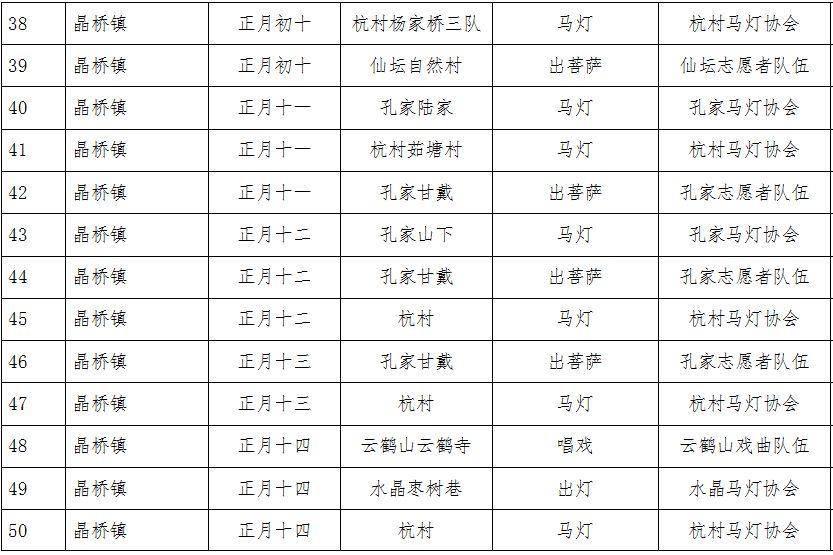 活动地点:杭村陈里杭,云鹤山汤村,岗下,云鹤寺,水晶村枣树巷,圩西埂